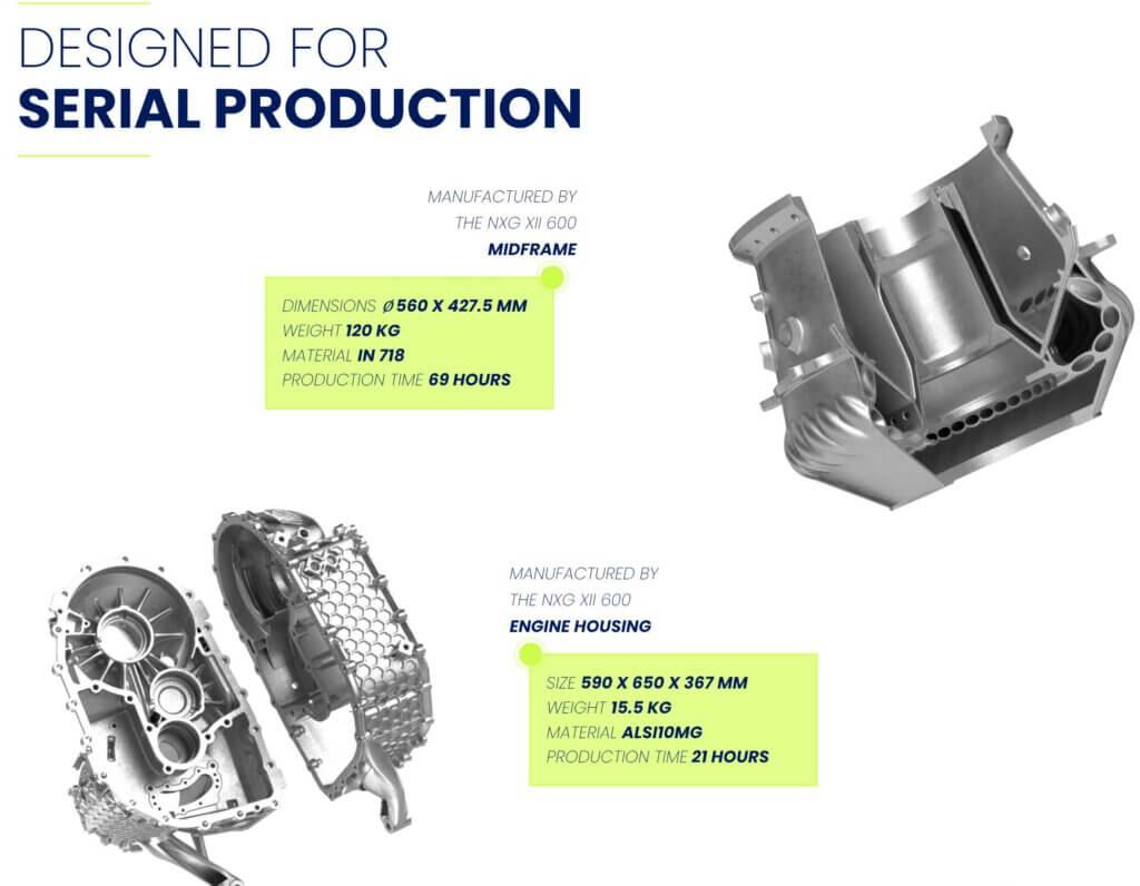 SLM Solutions NXG XII 600 on suunniteltu käytettäväksi suurivolyymisessa sarjatuotannossa sekä myös isojen osien tulostukseen. Massiivisten ja monimutkaisten kappaleiden tulostusajat sekä kappalekustannukset ovat tippuneet täysin uudelle tasolle. Tuottavuuden lisäsi kappaleiden korkea ja homogeeninen laatu koko kasvatustilavuudessa ovat olleet kehitystyön keskiössä.